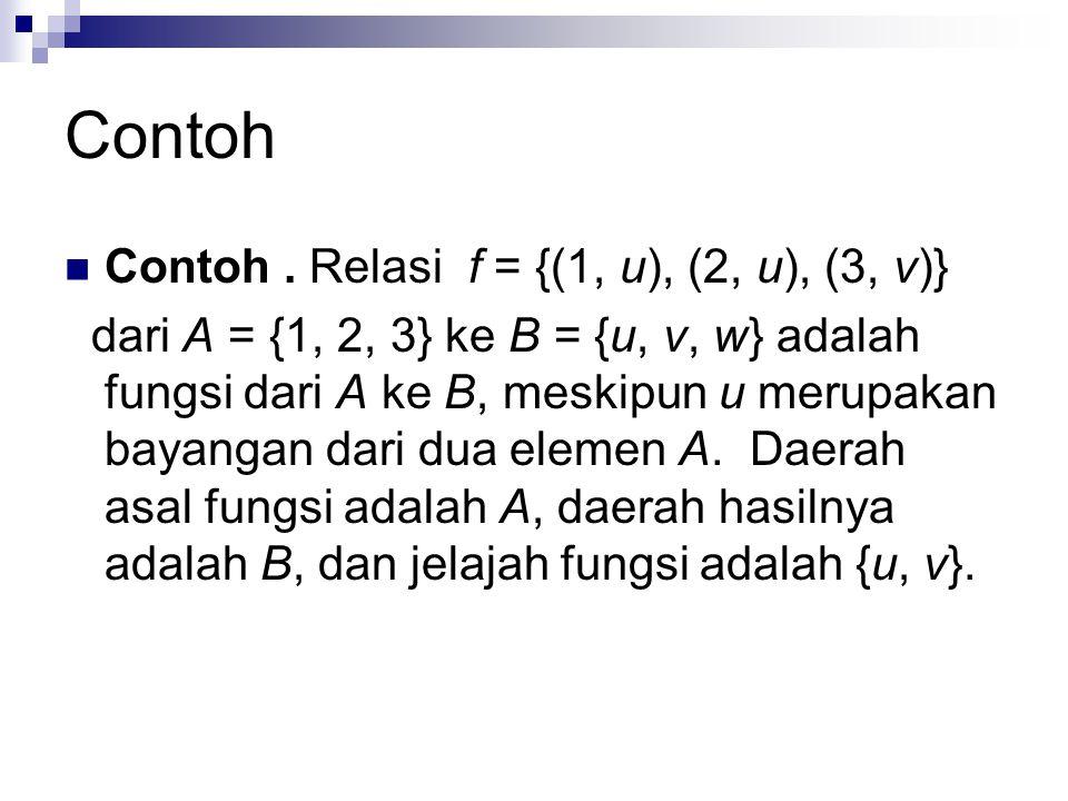 Contoh Contoh . Relasi f = {(1, u), (2, u), (3, v)}