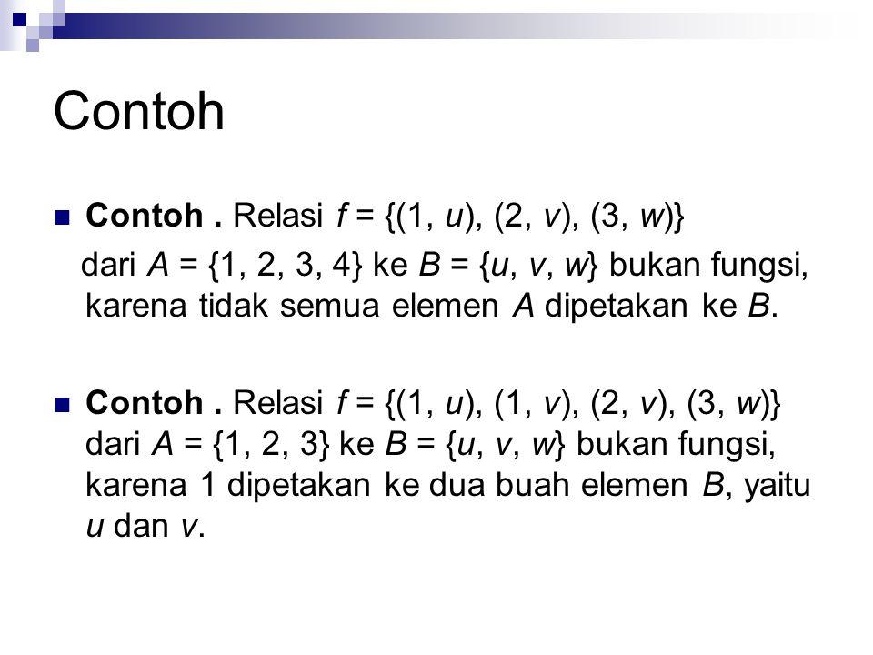 Contoh Contoh . Relasi f = {(1, u), (2, v), (3, w)}