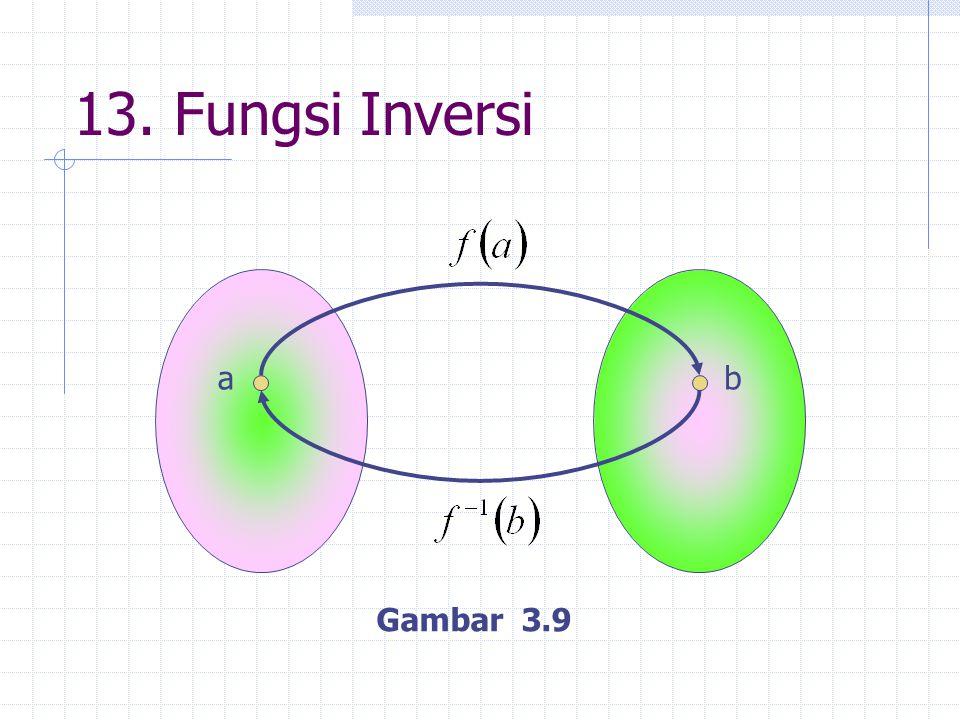 13. Fungsi Inversi a b Gambar 3.9