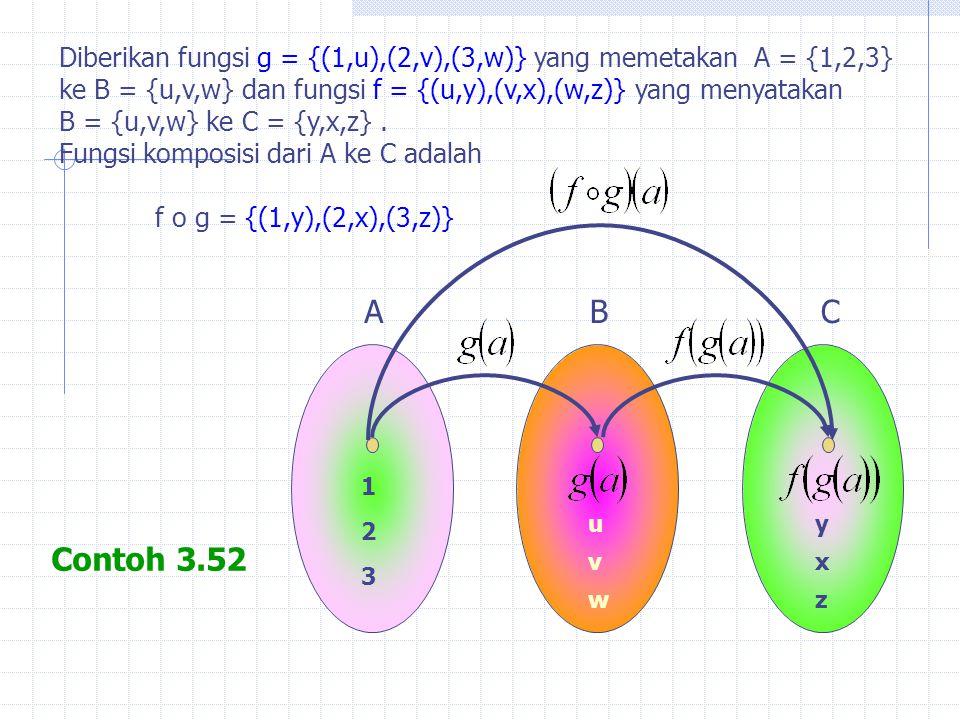 Diberikan fungsi g = {(1,u),(2,v),(3,w)} yang memetakan A = {1,2,3}