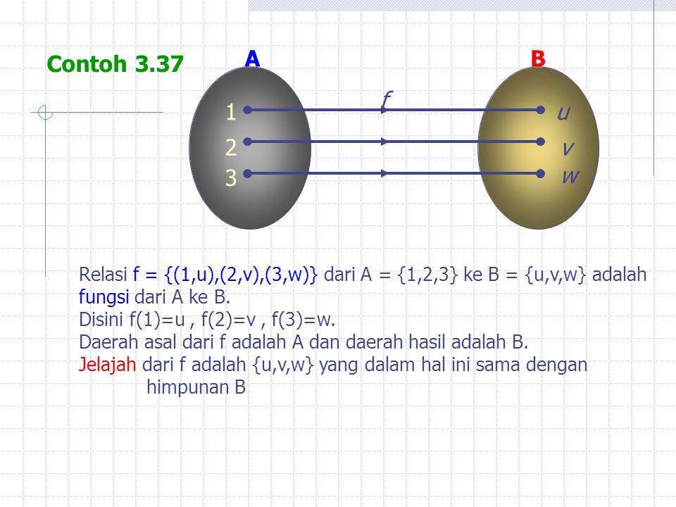 A B. 1. u. f. 2. 3. v. w. Contoh 3.37. Relasi f = {(1,u),(2,v),(3,w)} dari A = {1,2,3} ke B = {u,v,w} adalah.