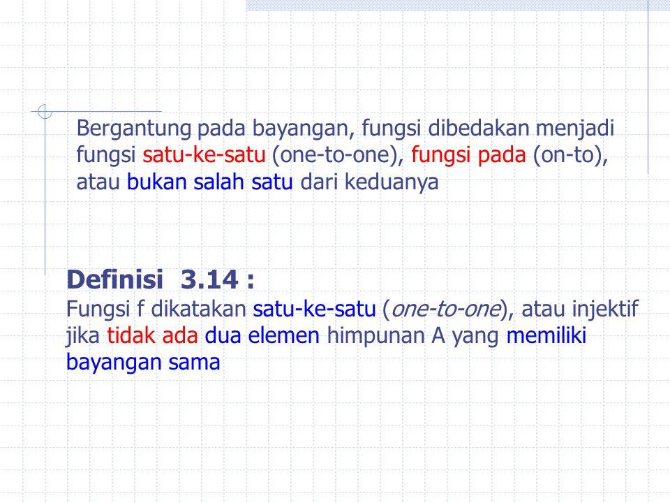Definisi 3.14 : Bergantung pada bayangan, fungsi dibedakan menjadi