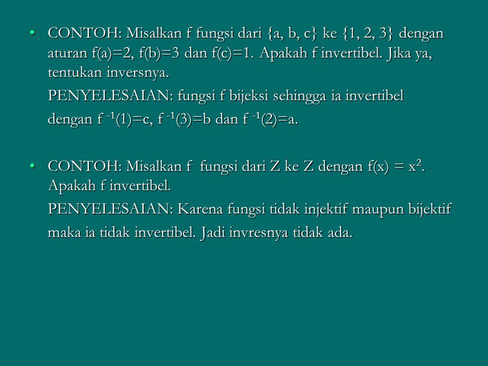 CONTOH: Misalkan f fungsi dari {a, b, c} ke {1, 2, 3} dengan aturan f(a)=2, f(b)=3 dan f(c)=1. Apakah f invertibel. Jika ya, tentukan inversnya.