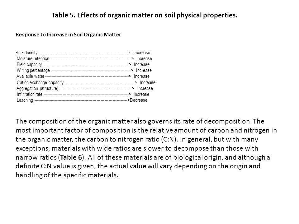 Table 5. Effects of organic matter on soil physical properties.