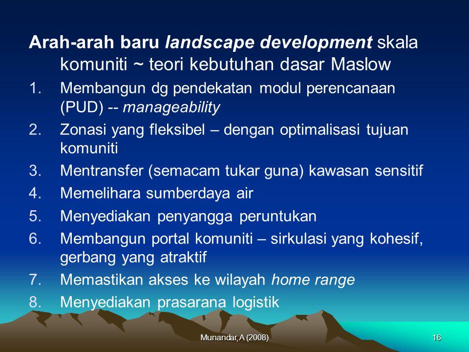 Arah-arah baru landscape development skala komuniti ~ teori kebutuhan dasar Maslow
