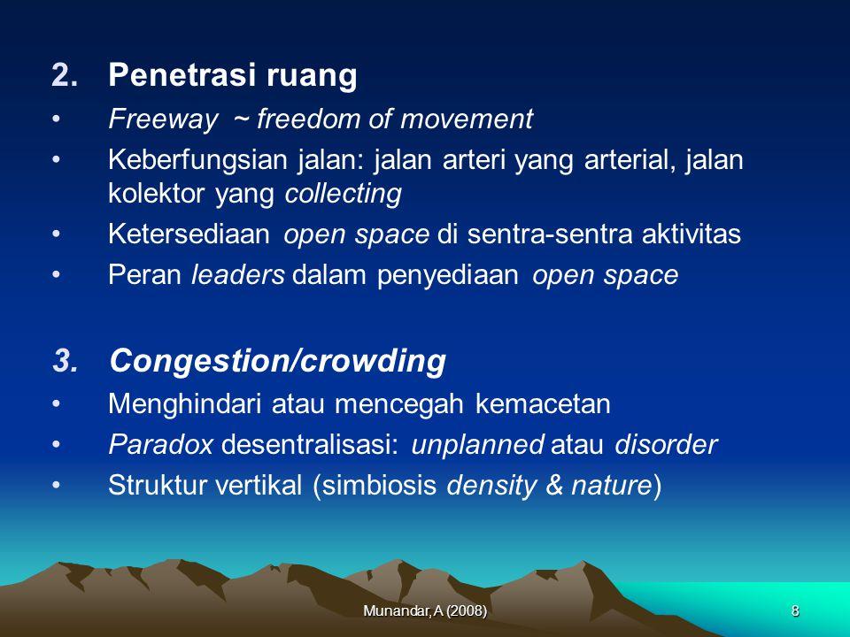 Penetrasi ruang Congestion/crowding Freeway ~ freedom of movement