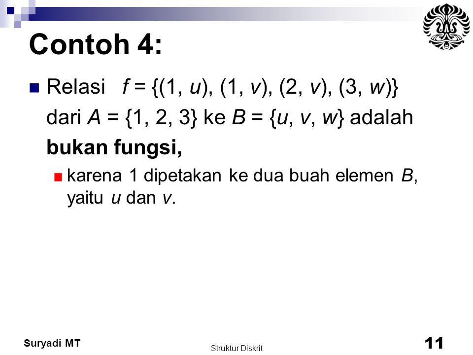 Contoh 4: Relasi f = {(1, u), (1, v), (2, v), (3, w)}