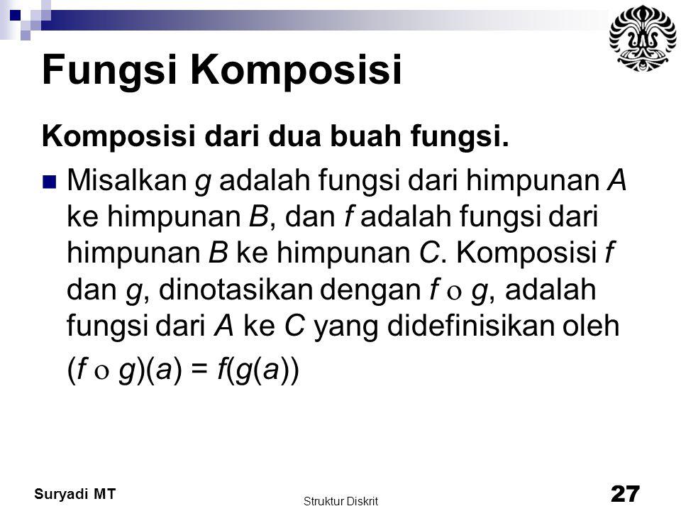 Fungsi Komposisi Komposisi dari dua buah fungsi.