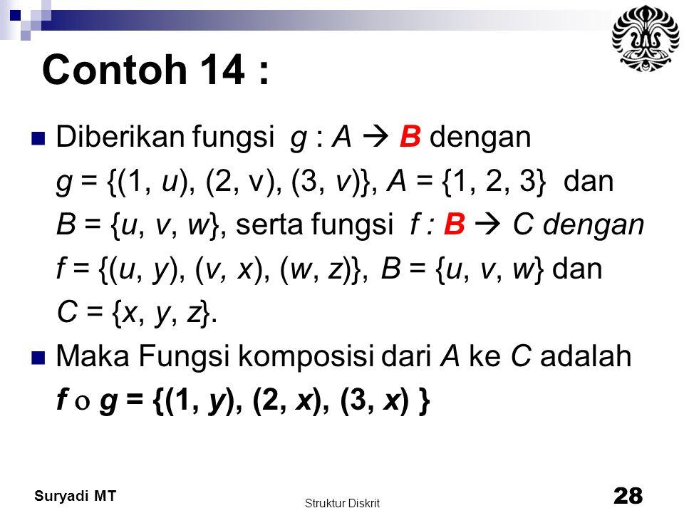 Contoh 14 : Diberikan fungsi g : A  B dengan