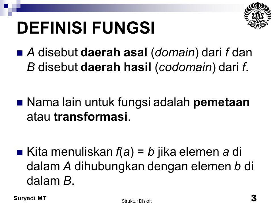 DEFINISI FUNGSI A disebut daerah asal (domain) dari f dan B disebut daerah hasil (codomain) dari f.