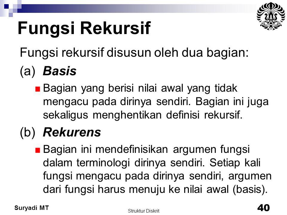 Fungsi Rekursif Fungsi rekursif disusun oleh dua bagian: (a) Basis