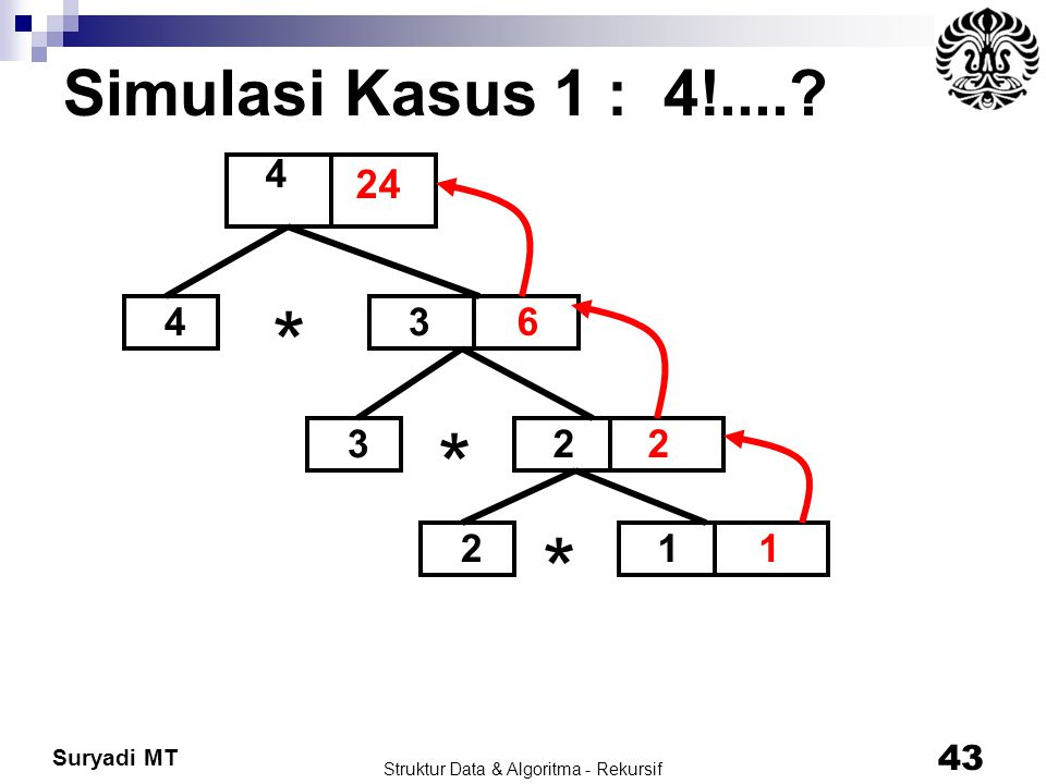 Struktur Data & Algoritma - Rekursif