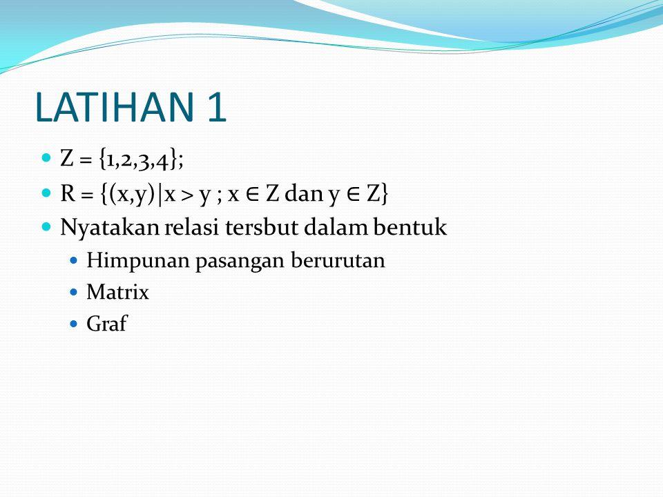 LATIHAN 1 Z = {1,2,3,4}; R = {(x,y)|x > y ; x ∈ Z dan y ∈ Z}