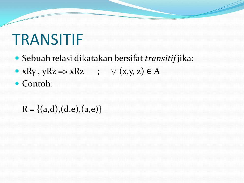 TRANSITIF Sebuah relasi dikatakan bersifat transitif jika: