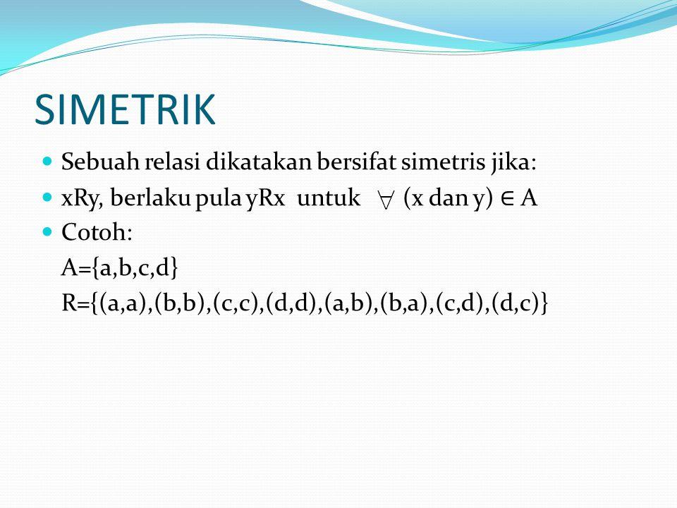 SIMETRIK Sebuah relasi dikatakan bersifat simetris jika: