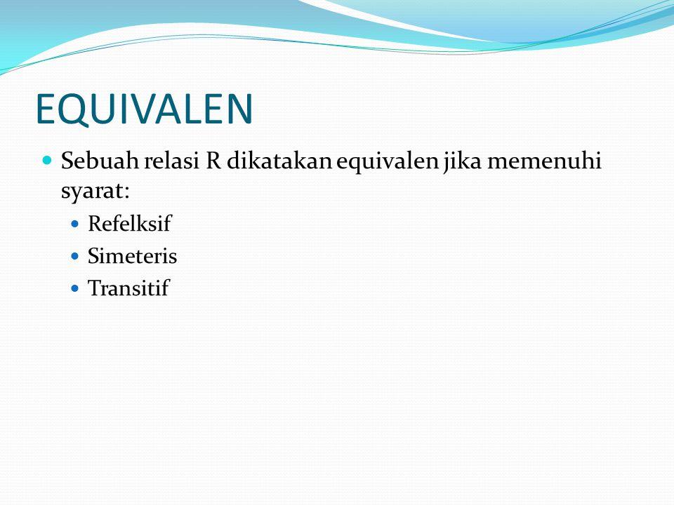 EQUIVALEN Sebuah relasi R dikatakan equivalen jika memenuhi syarat: