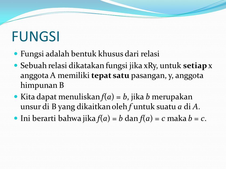 FUNGSI Fungsi adalah bentuk khusus dari relasi