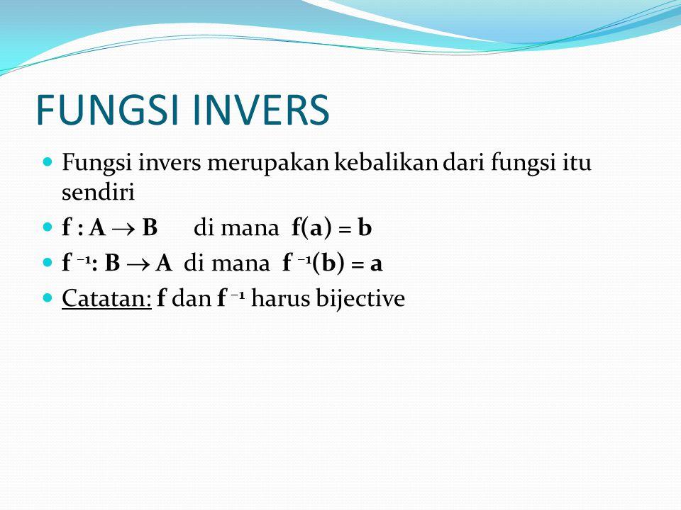 FUNGSI INVERS Fungsi invers merupakan kebalikan dari fungsi itu sendiri. f : A  B di mana f(a) = b.