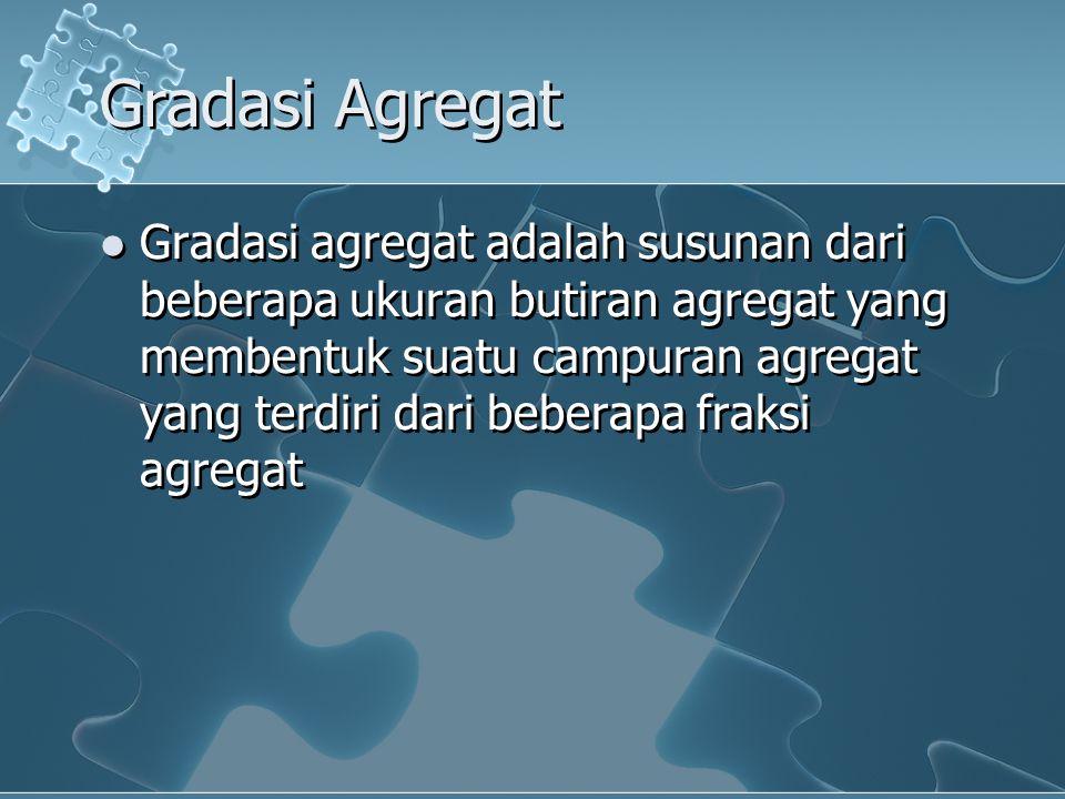 Gradasi Agregat
