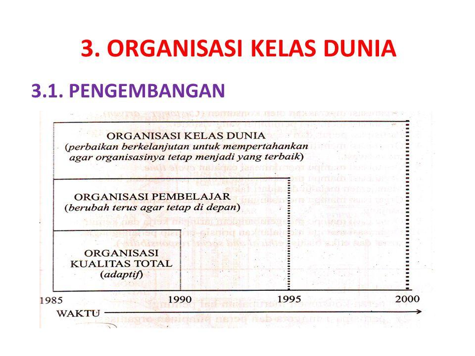 3. ORGANISASI KELAS DUNIA