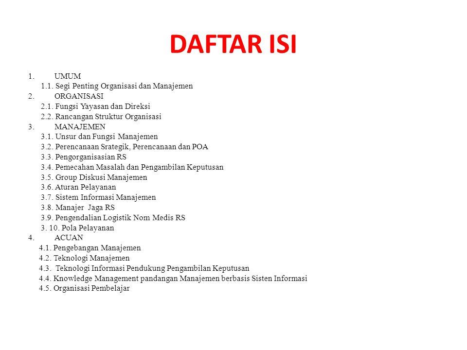 DAFTAR ISI UMUM 1.1. Segi Penting Organisasi dan Manajemen ORGANISASI