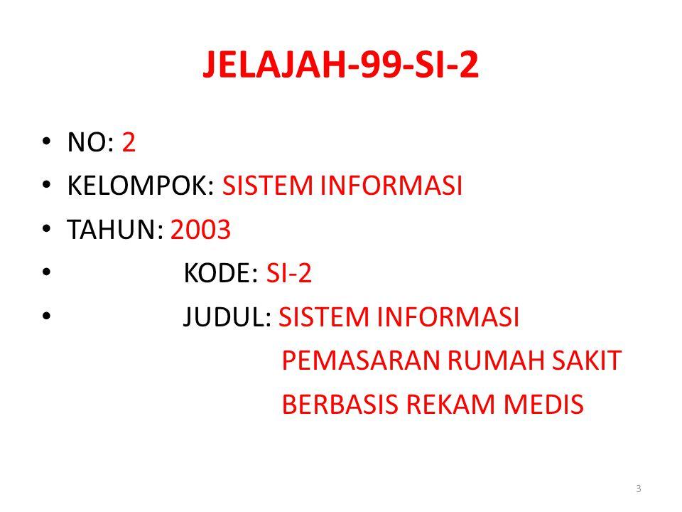 JELAJAH-99-SI-2 NO: 2 KELOMPOK: SISTEM INFORMASI TAHUN: 2003