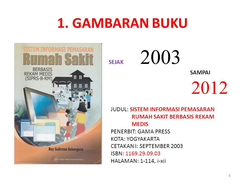 2012 1. GAMBARAN BUKU SEJAK 2003 SAMPAI