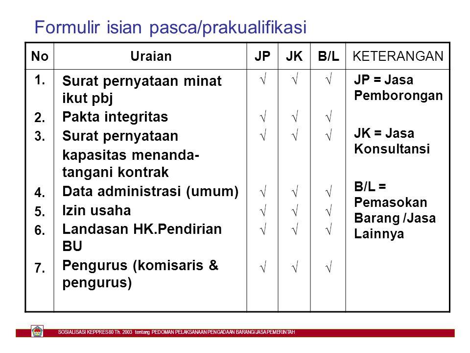 Formulir isian pasca/prakualifikasi
