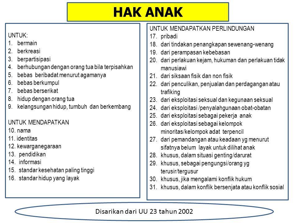 Disarikan dari UU 23 tahun 2002