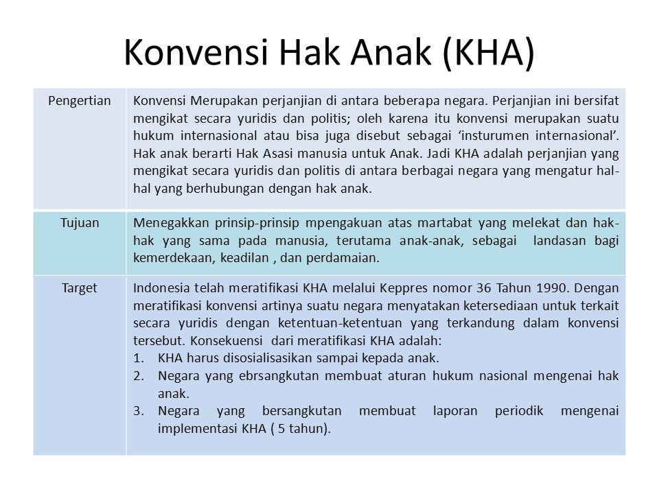 Konvensi Hak Anak (KHA)