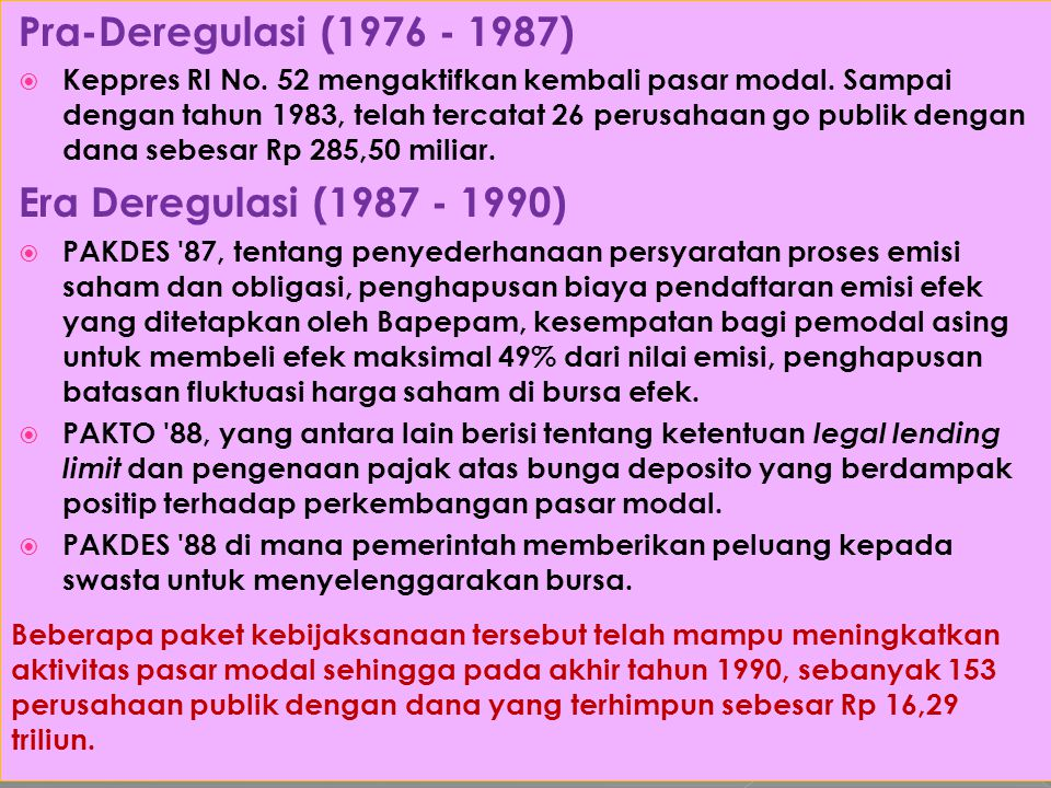 Pra-Deregulasi (1976 - 1987) Era Deregulasi (1987 - 1990)