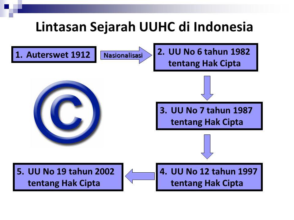 Lintasan Sejarah UUHC di Indonesia