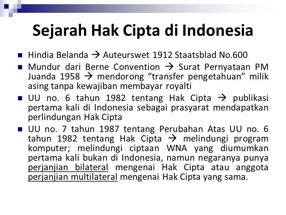Sejarah Hak Cipta di Indonesia