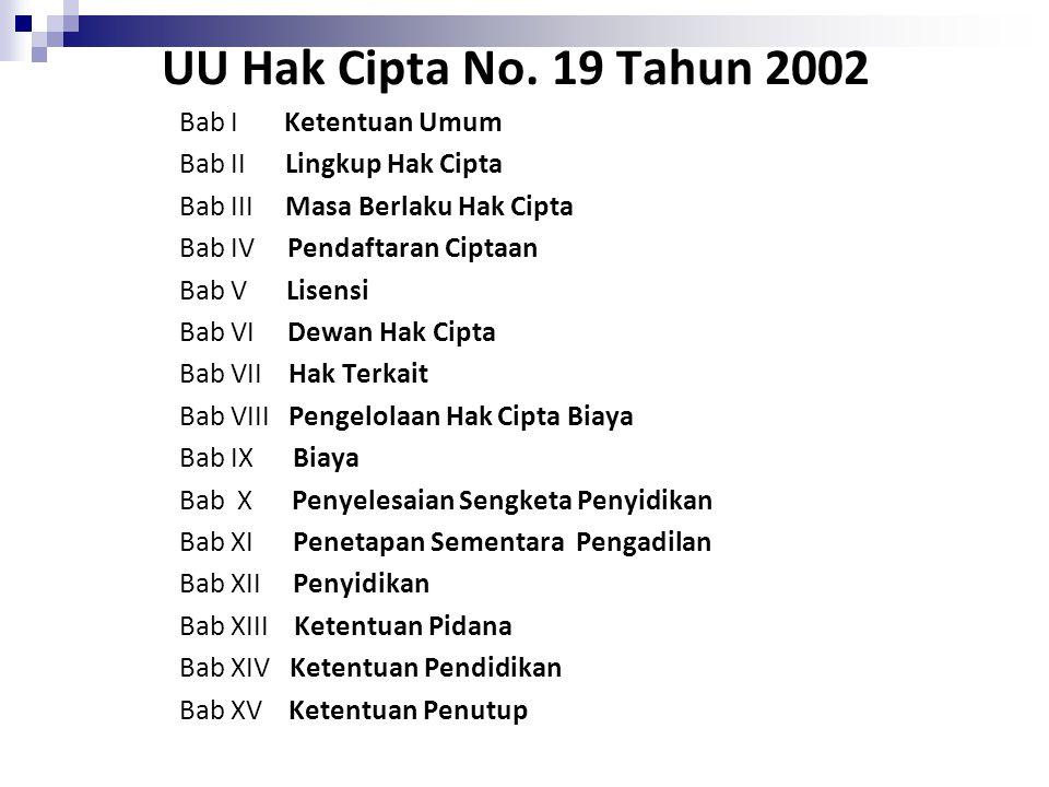 UU Hak Cipta No. 19 Tahun 2002 Bab I Ketentuan Umum