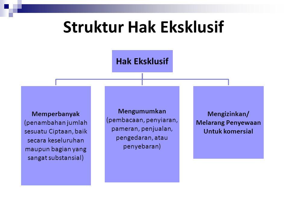 Struktur Hak Eksklusif