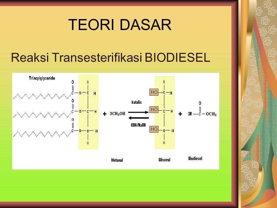 TEORI DASAR Reaksi Transesterifikasi BIODIESEL HO HO HO