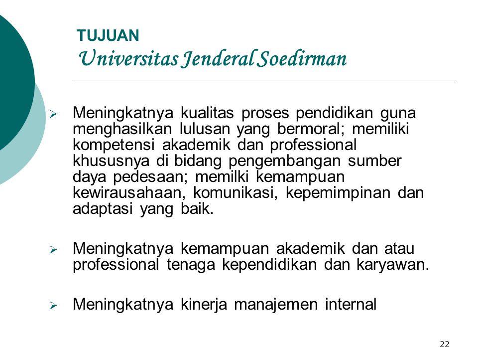TUJUAN Universitas Jenderal Soedirman
