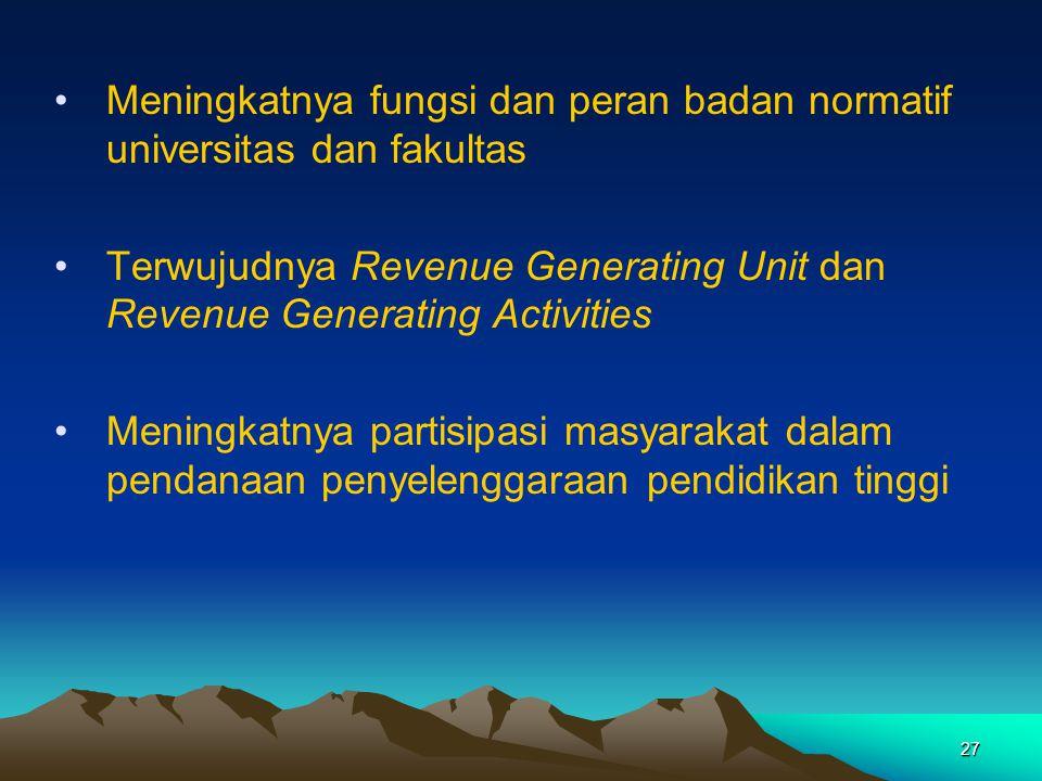 Meningkatnya fungsi dan peran badan normatif universitas dan fakultas