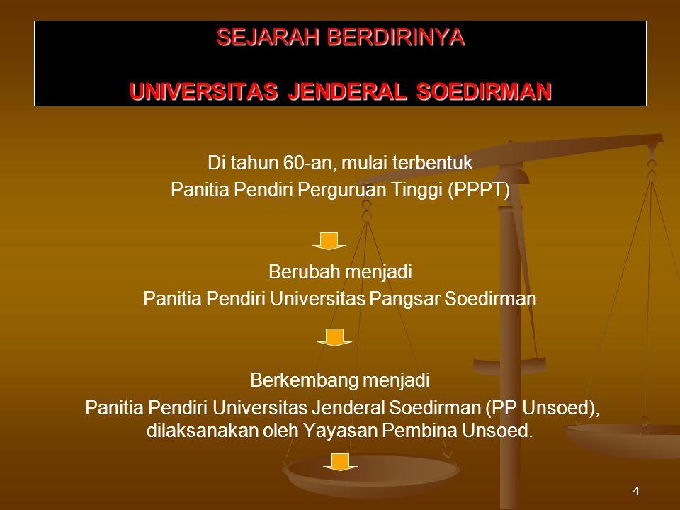 SEJARAH BERDIRINYA UNIVERSITAS JENDERAL SOEDIRMAN
