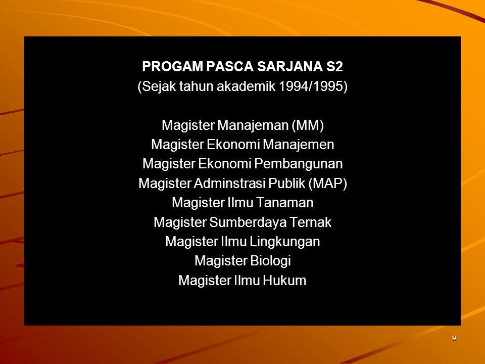 (Sejak tahun akademik 1994/1995) Magister Manajeman (MM)