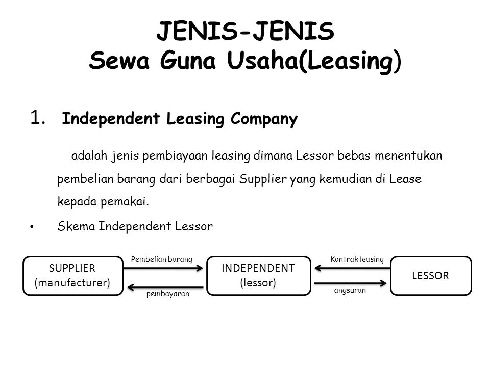 JENIS-JENIS Sewa Guna Usaha(Leasing)