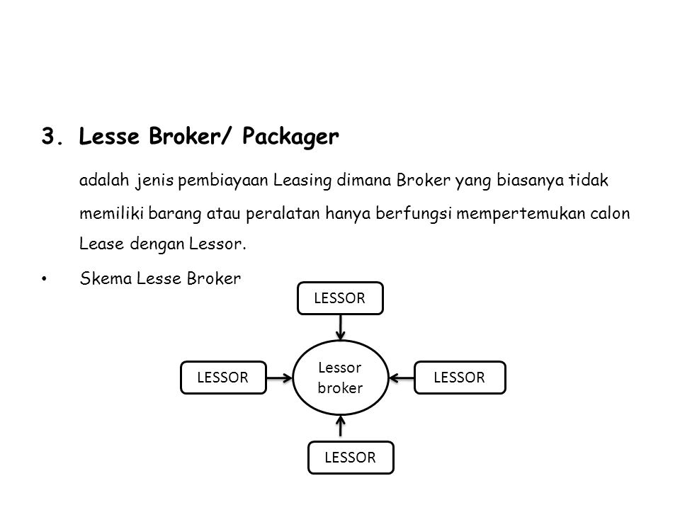 Lesse Broker/ Packager