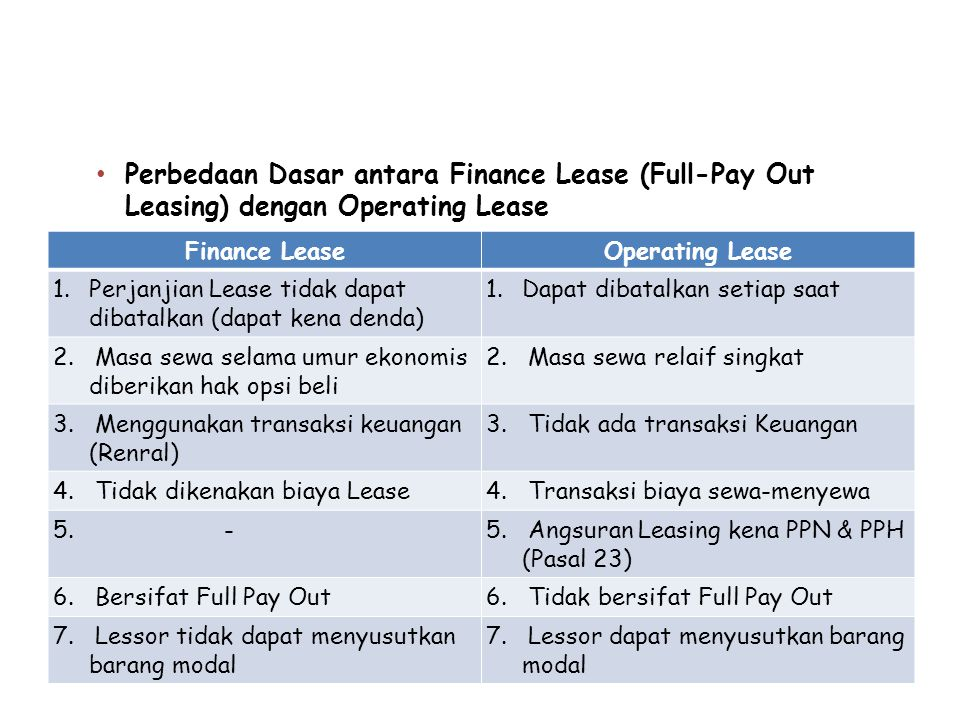 Perbedaan Dasar antara Finance Lease (Full-Pay Out Leasing) dengan Operating Lease