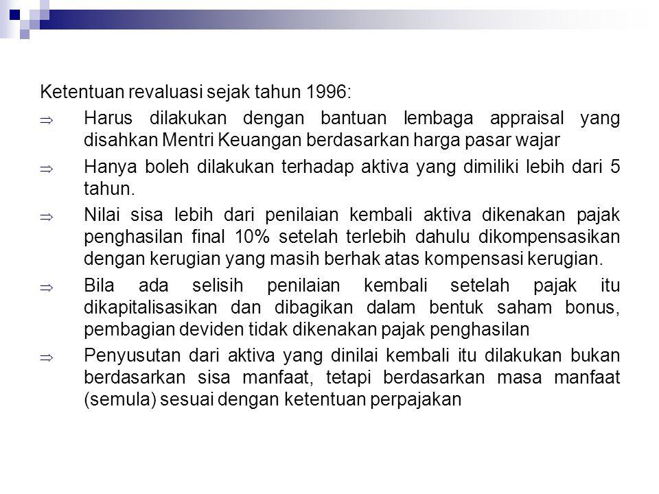 Ketentuan revaluasi sejak tahun 1996: