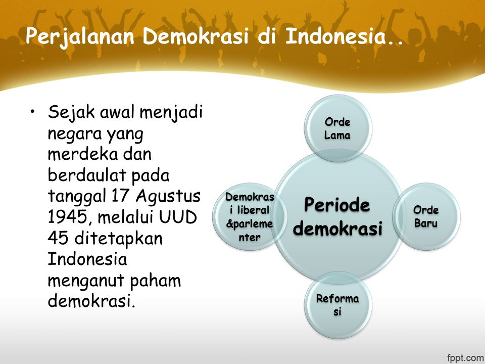 Perjalanan Demokrasi di Indonesia..
