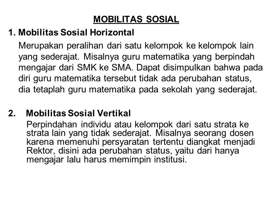 MOBILITAS SOSIAL 1. Mobilitas Sosial Horizontal.