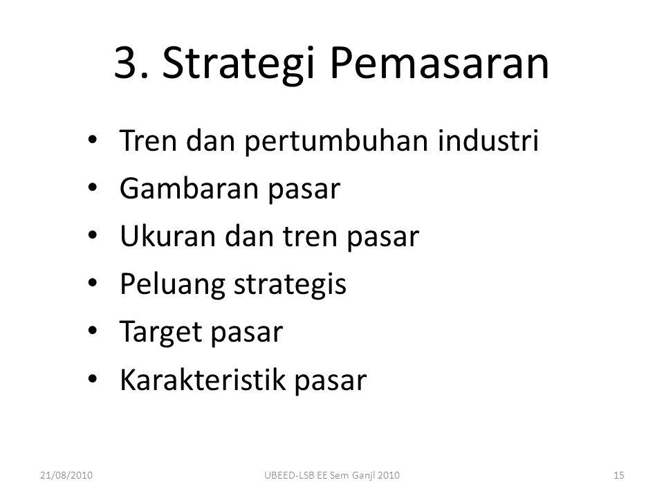 3. Strategi Pemasaran Tren dan pertumbuhan industri Gambaran pasar
