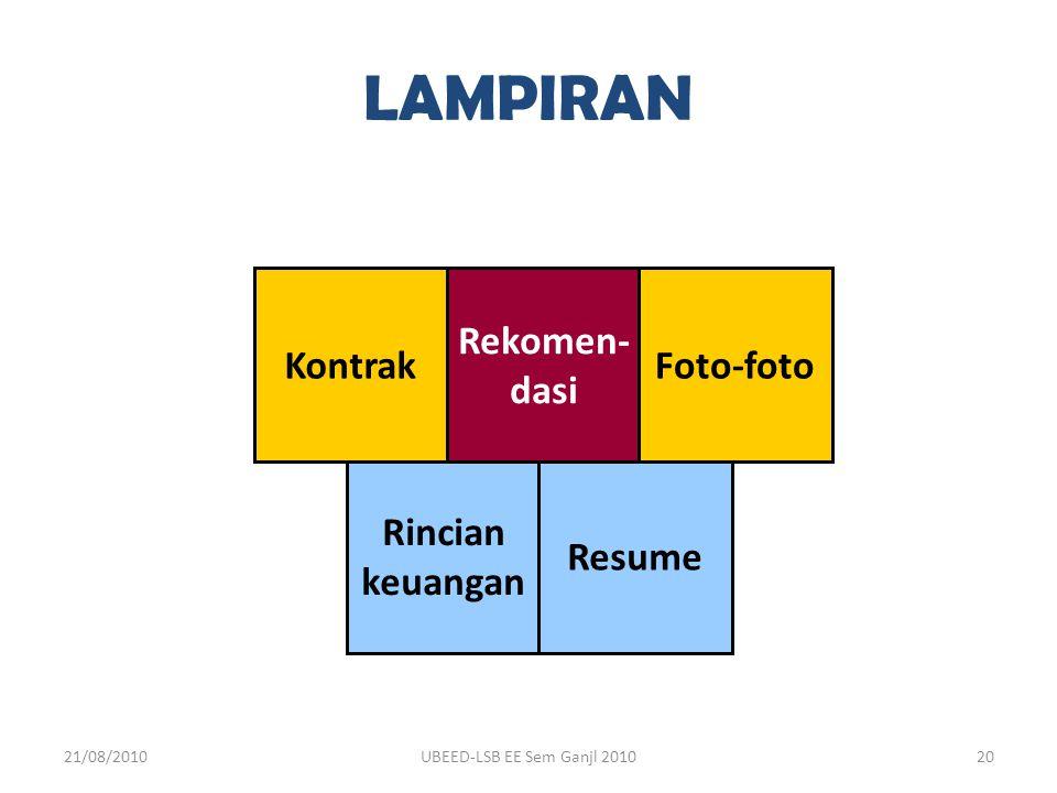 LAMPIRAN Kontrak Rekomen- dasi Foto-foto Rincian keuangan Resume
