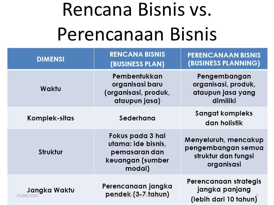Rencana Bisnis vs. Perencanaan Bisnis