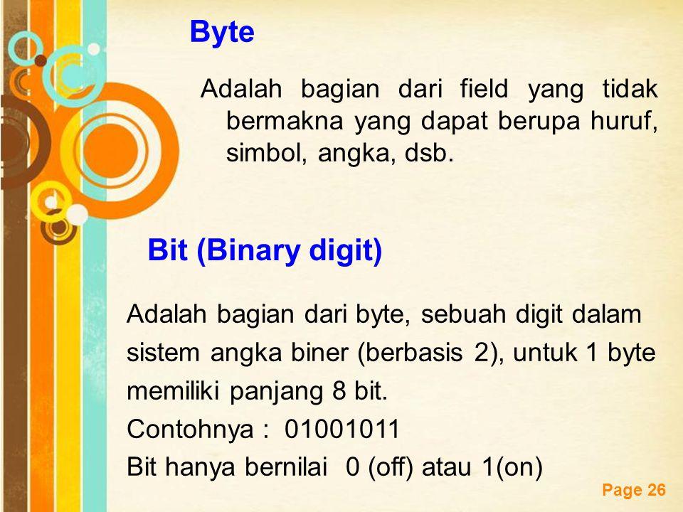 Byte Bit (Binary digit)